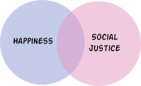 Happiness Social Justice