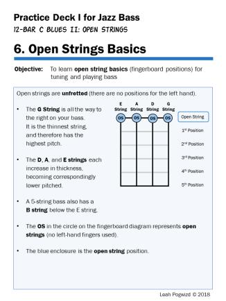 Open Strings Basics