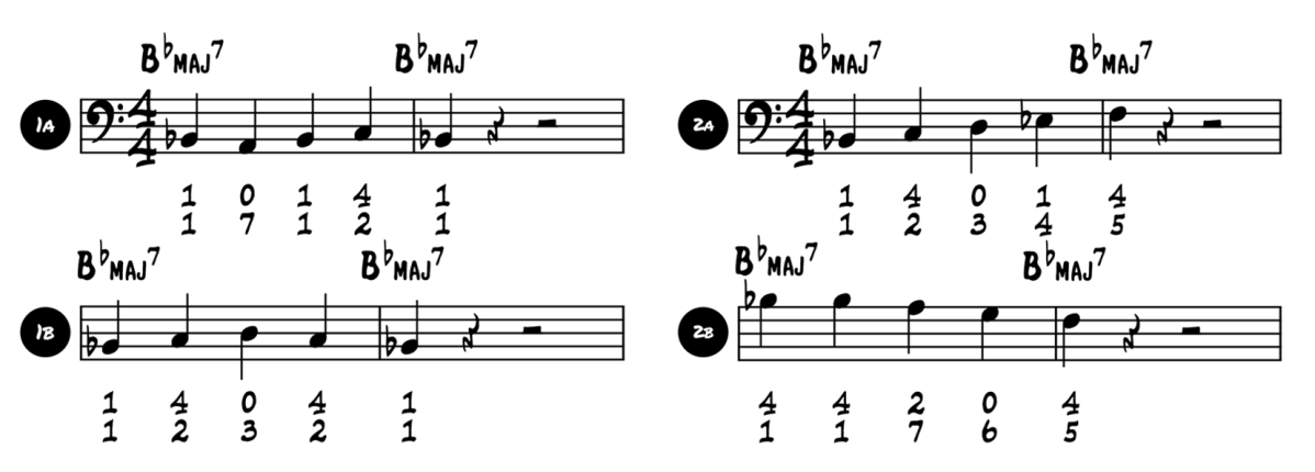 Dear Nano: Basslines for 2+ Bars of the Same Chord?